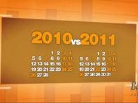 Efecto calendario